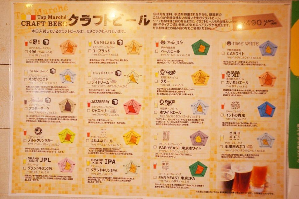 金獅子 ビールメニュー・料金